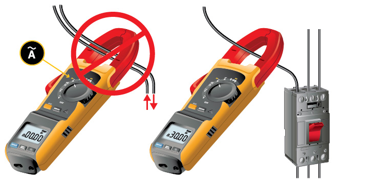 1 Meter Wire Current : Ammeter clamp