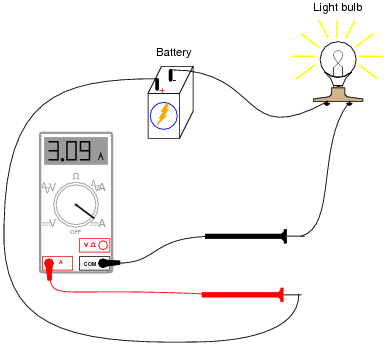 Ac   Meter Wiring Diagram on electric meter box wiring diagram