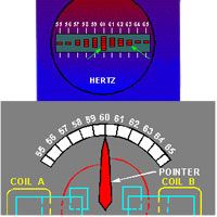 Two common types of frequency meters are the vibrating-reed frequency meter and the moving-disk frequency meter.