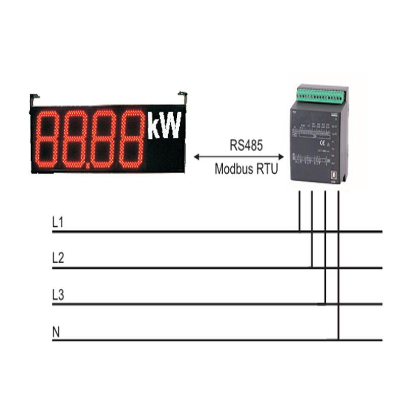 Digital Display Panel : Digital display panel