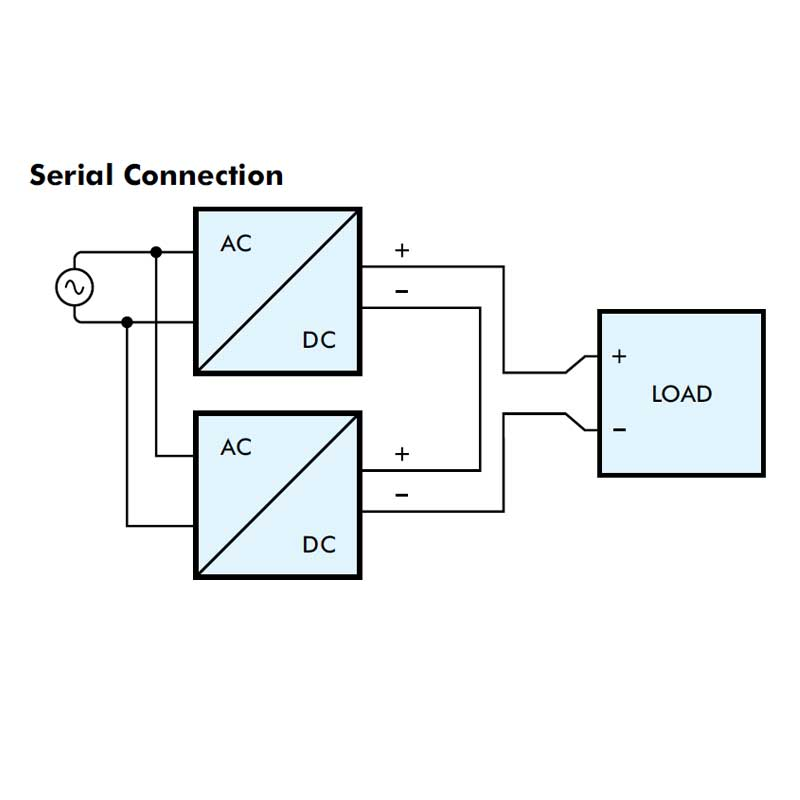 serial connection