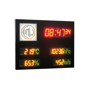 Measurement Display