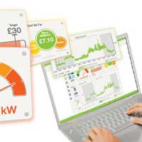 Energy Monitoring Service